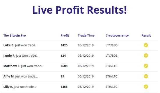 bitcoin pro-resultat