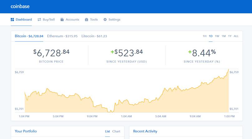 Köpa Bitcoin hos Coinbase