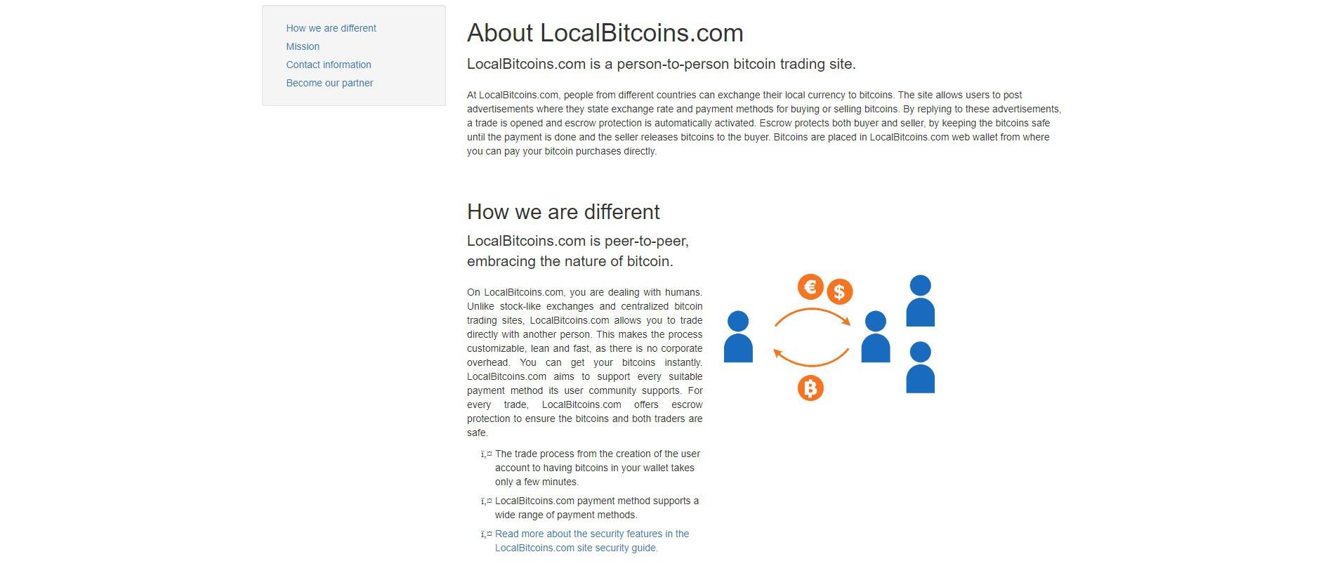 LocalBitcoins Om Oss